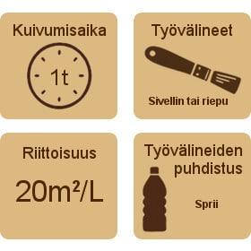 LIBERON SPRIIPOHJAINEN PETSI MAHONKI 250ML